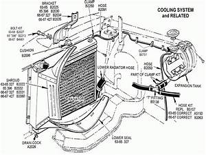 Ford Explorer Cooling System Diagram